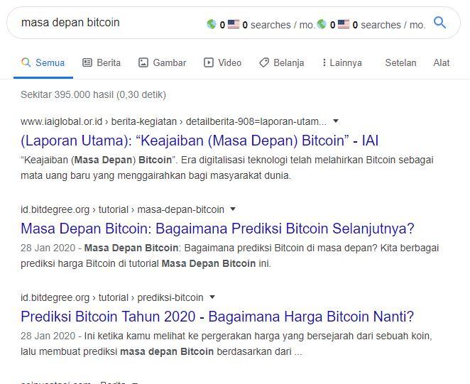 masa depan bitcoin - Faktor penentu SEO
